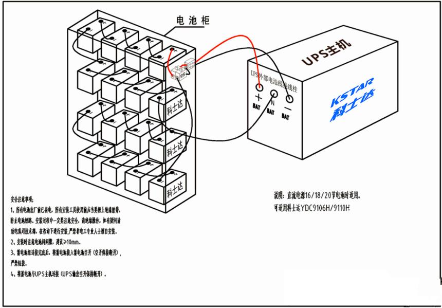 科士达YDC9106H/TDC9110H电池安装图纸.png