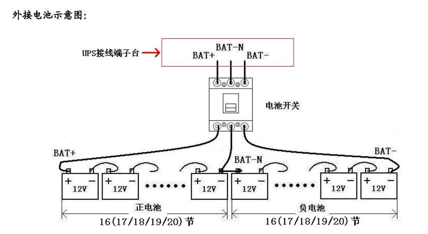 科士达YDC9106H电池组中线接线方法