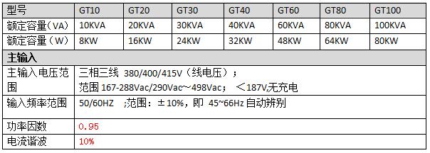 科士达UPS电源主机GT20K